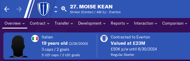 FM20 Wonderkid Analysis - Moise Kean
