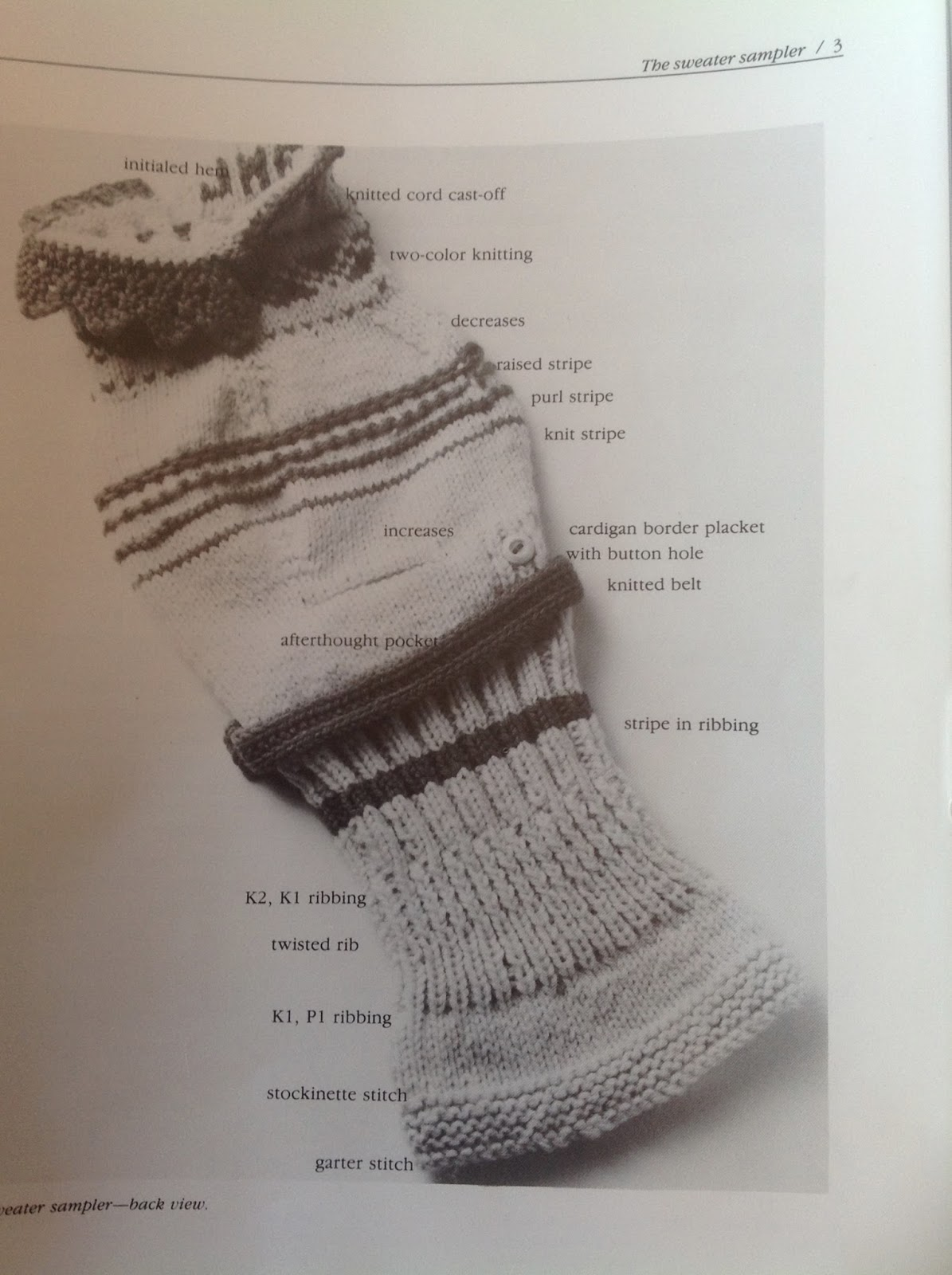 how easy is it to learn how to knit