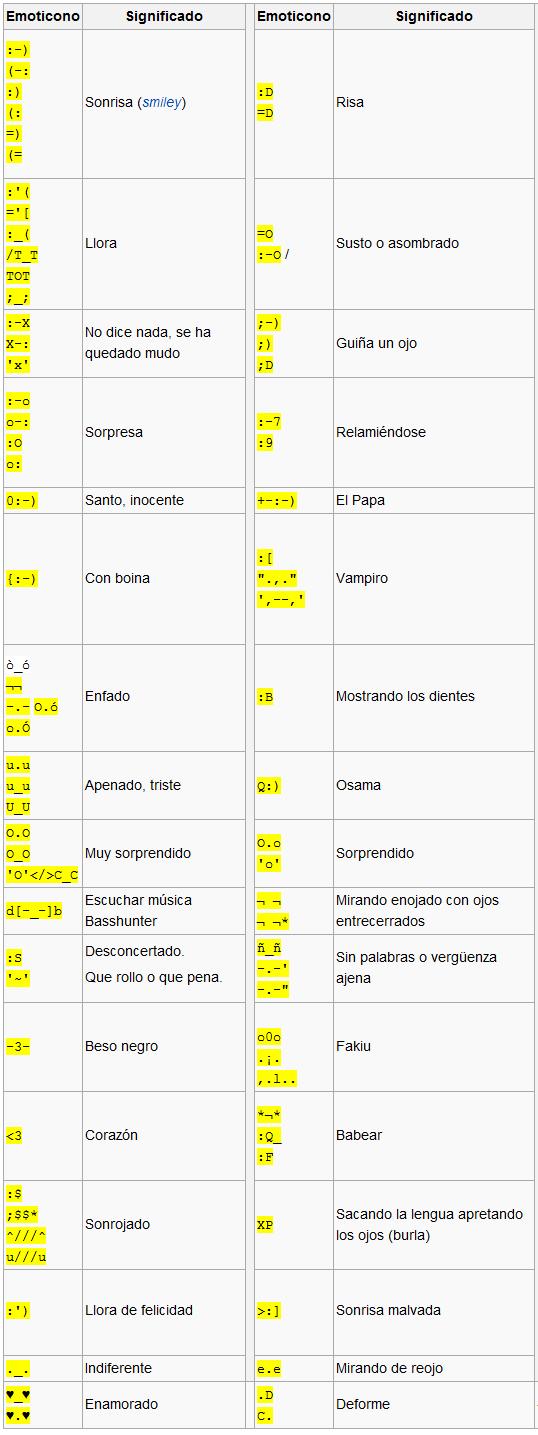 Qu Significa En Twitter Emoticonos Hashtag Y Un Manual
