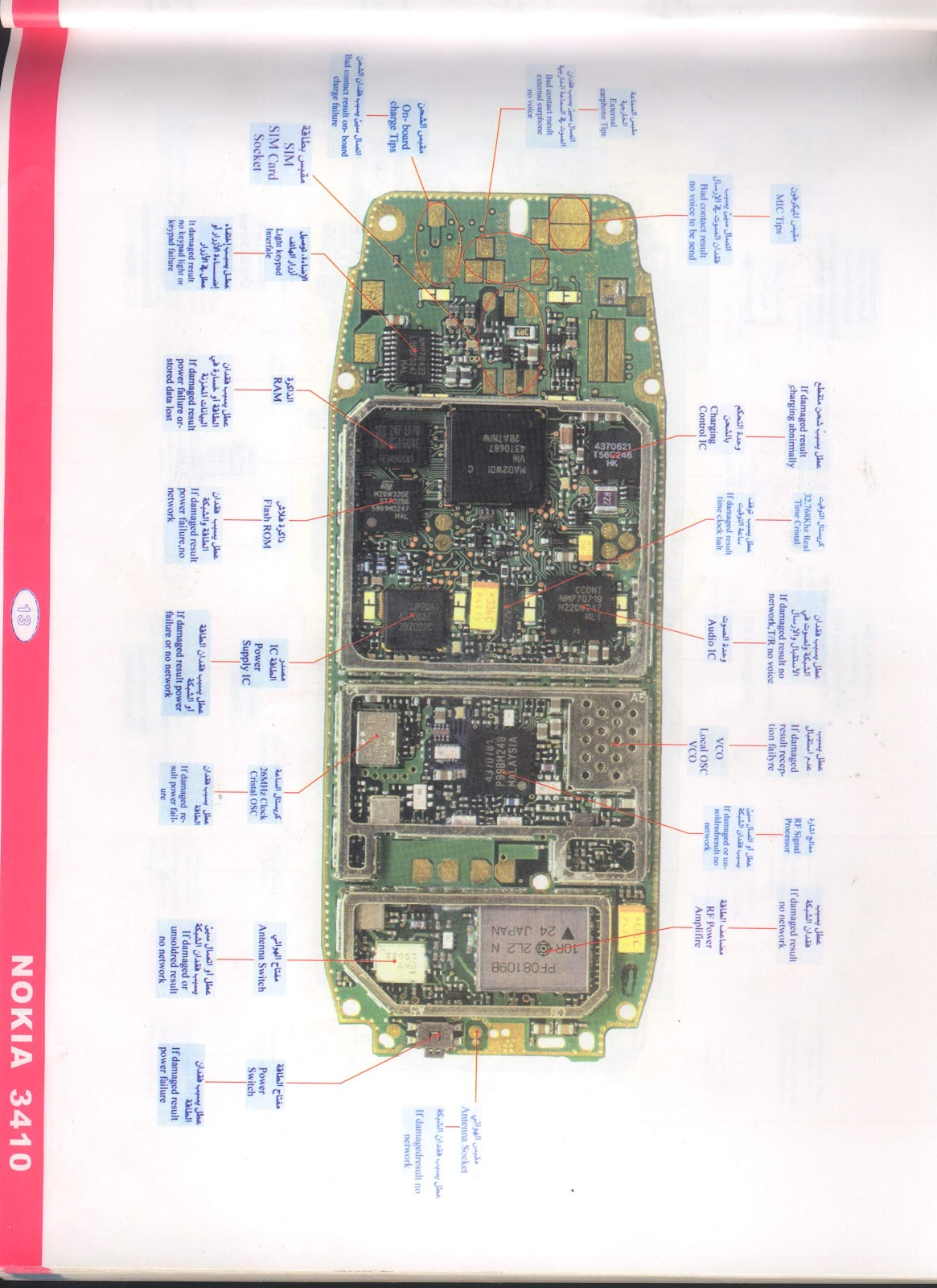 Circuit Diagram Of Nokia C2 01 Wiring Library 114 Pcb Posted By Ali Abass At 0157 3410 Board
