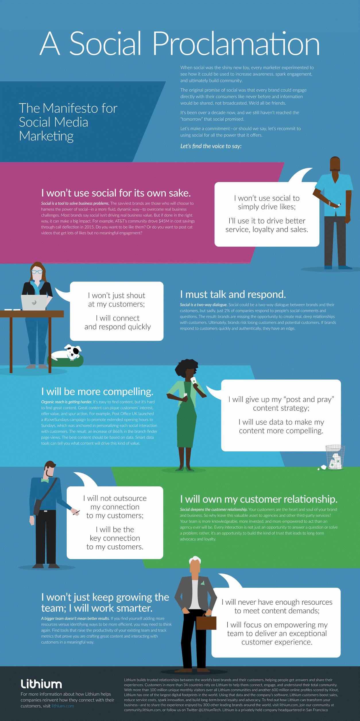 The Social Media Marketing Manifesto - Infographic / Digital