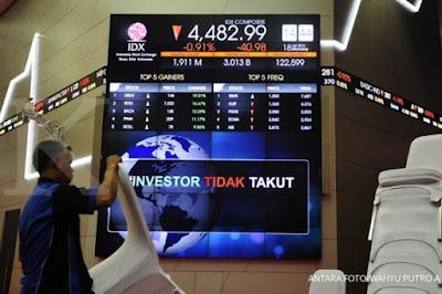 Faktor-Faktor Keberhasilan Investasi Pasar Modal