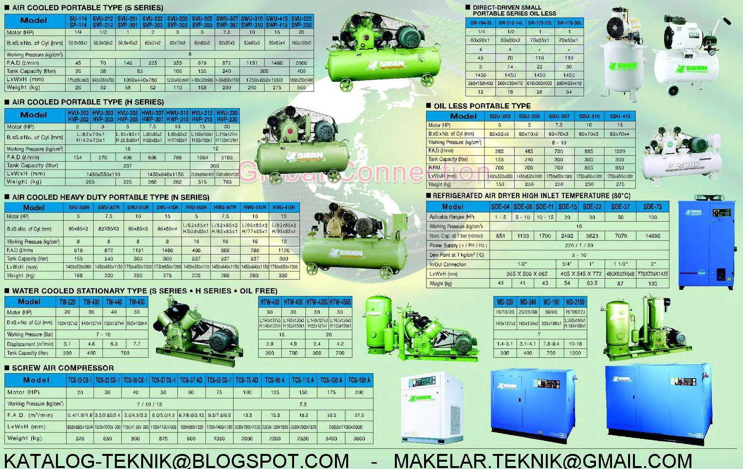 Bostitch Air Compressor Wiring Diagram Free For You Atlas Copco 1600 Pancake Engine Image Starter Motor