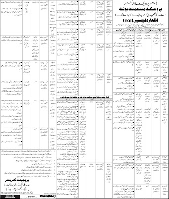 Agriculture Department Sindh Jobs 2019