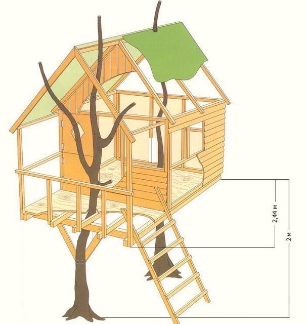 детский дом для дачи