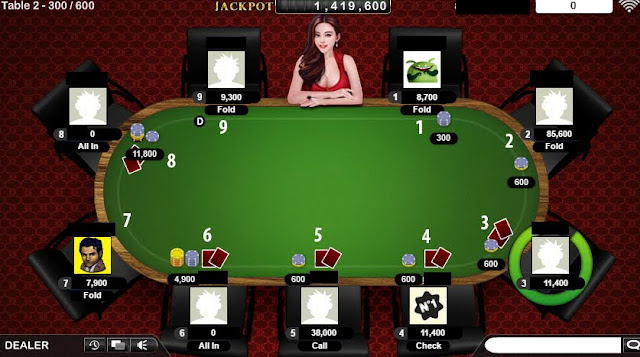 Menentukan Kursi Keberuntungan Anda Dalam Meja Poker - Panduan Kartuku