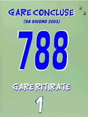 "Contatore ""Finisher"""