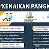 Syarat Kenaikan Pangkat PNS Tahun 2017 Update