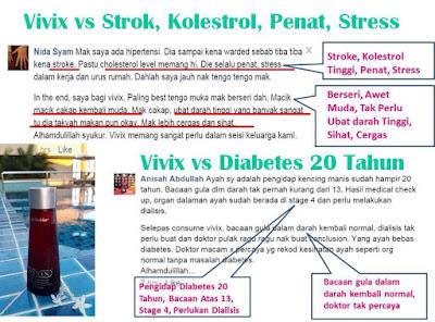 Vivix & Kolestrol