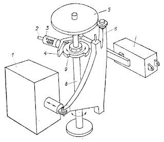 Кинематическая схема магнитного блока датчиков БДМ