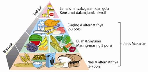 Gambar Kartun Anak Makan