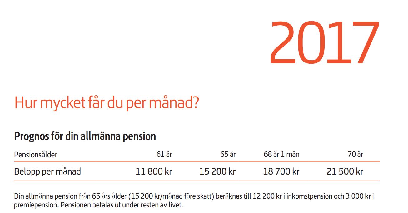 Cornucopia   Sänkt pensionsprognos - trots höjd lön e6e668e87cb11