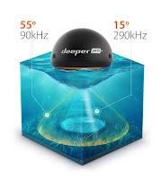 Dual Frequency Sonar for Deeper Smart Sonar PRO+/Pro - 290 kHz (15 degrees) narrow beam or 90 kHz (55 degrees) wide beam
