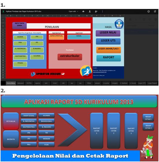 Aplikasi Raport Kurikulum 2013 SD Dilengkapi dengan Format Cetak, Penilaian Dan Legger Nilai