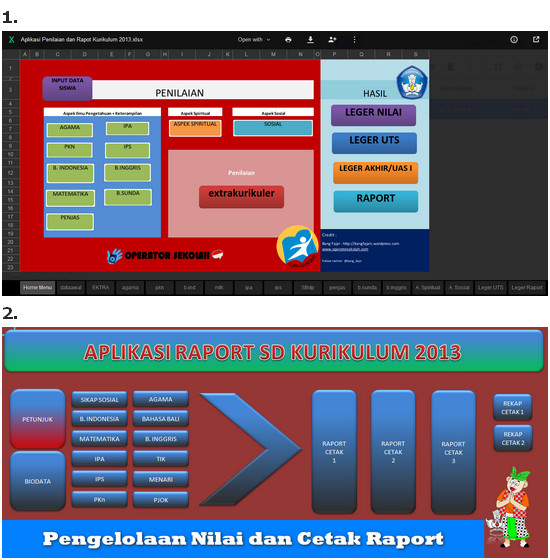 Aplikasi Raport Kurikulum 2013 SD Dilengkapi Dengan Format