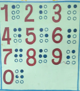 Braille Image, Braille Alphabets Braille in Gujarati, Braille in Hindi And Braille in English.Braille Alphabets, Braille Words, Sign language,When Was Braille Invented, Braille Numbers 3, How Is Braille Used, Louis Braille, Braille Language, what is Braille Script