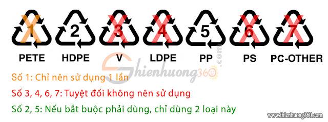 Đề nghị chỉ dùng 2 loại đồ nhựa ghi kí hiệu: số 2 (HDPE) hoặc số 5 (PP)