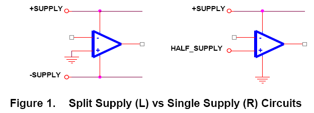 Single Supply vs Dual Supply Op-Amp Circuit