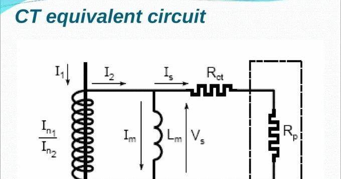 Electrical and Instrumentation Engineering: Magnetization