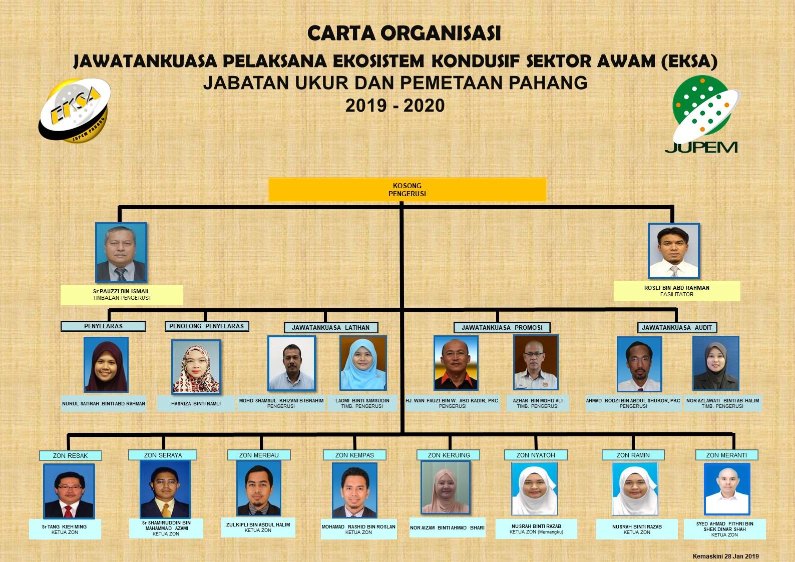 Jabatan Ukur Dan Pemetaan Pahang