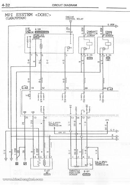 cara memeriksa cam position sensor pada wiring diagram