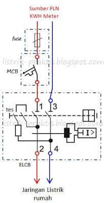 Cara instalasi elcb untuk melindungi keluarga dari bahaya listrik wiring elcb 1 phasa asfbconference2016 Images