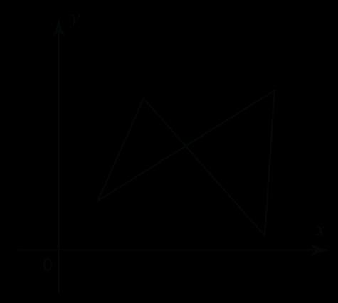 Coordinate Geometry Long Questions (Question 3 & 4) - SPM