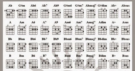 Personal messages My sassy girl guitar tabs