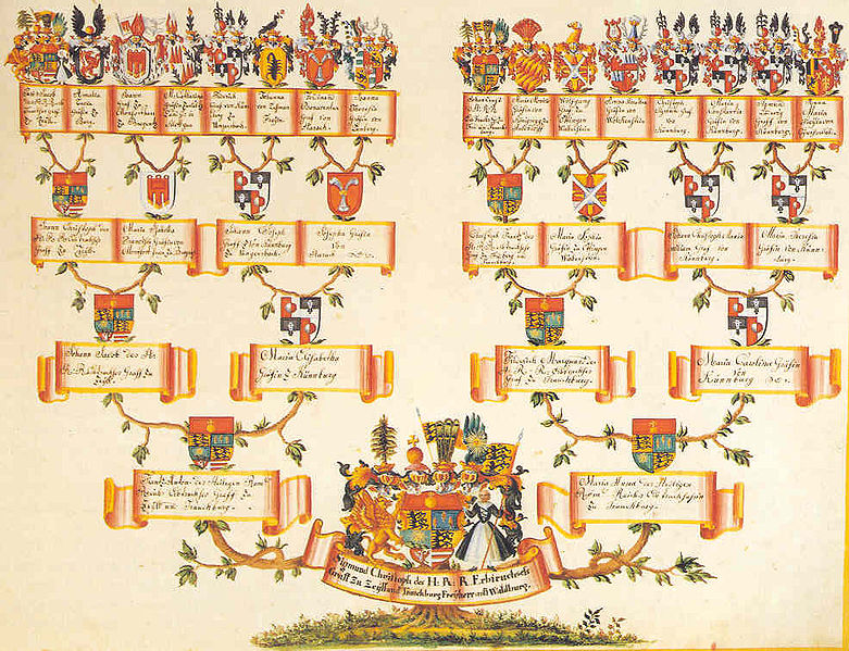 The History Girls Climbing the Family Tree by Mary Hoffman