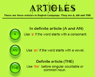 English Articles Download Pdf