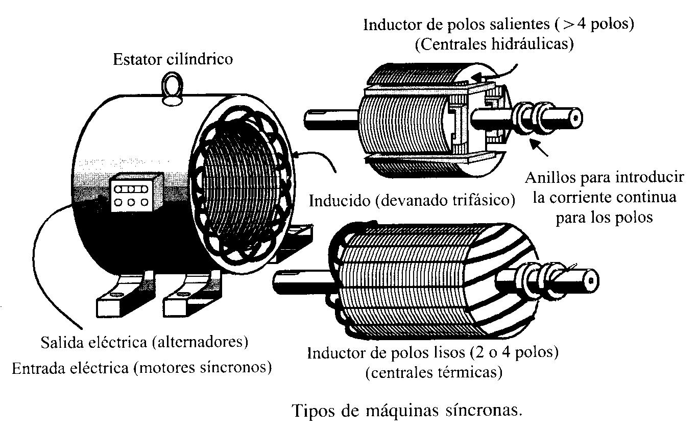 Motoreselectricos