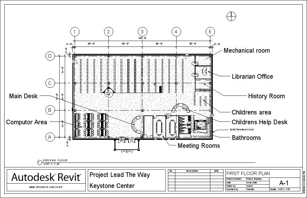 6th Hour Engineering Ben Albitz: Keystone Library
