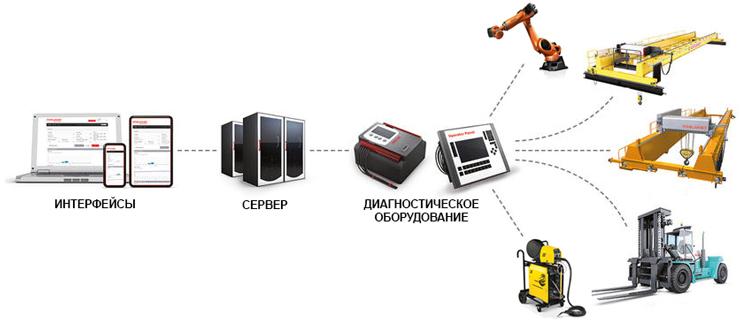Будущее кибер-физических систем металлообрабатывающих заводов