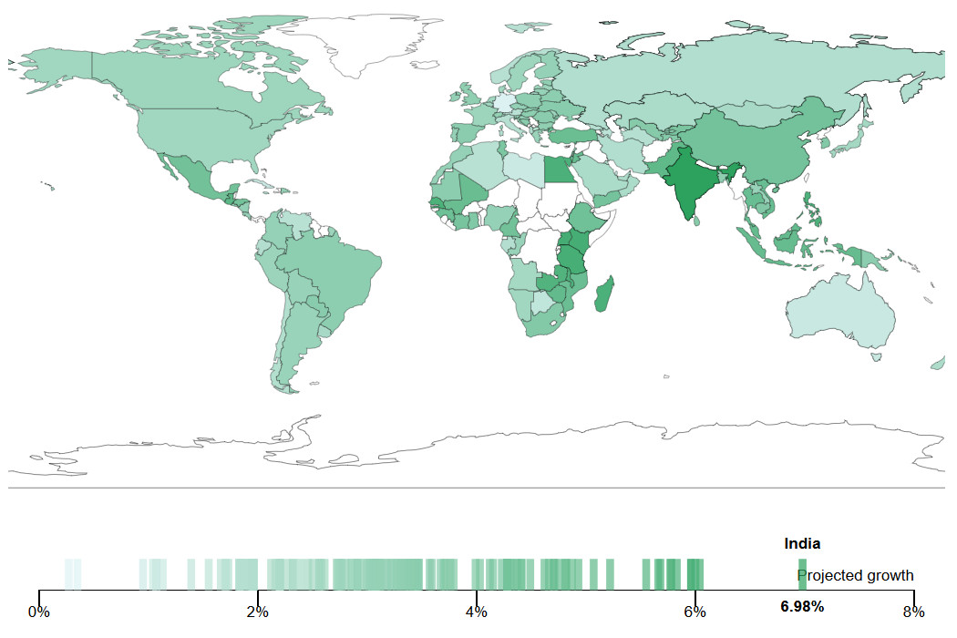Global growth projections: Predicted growth rate annually to 2024