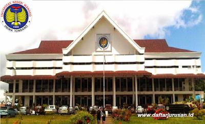 Daftar Fakultas dan Program Studi UNIMA Universitas Negeri Manado