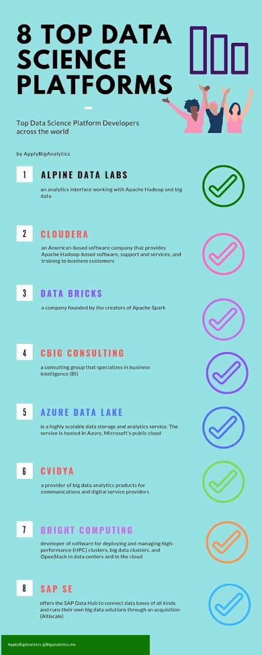 best data science tools list