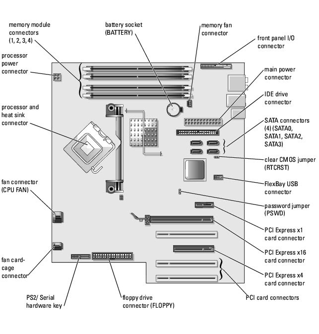 Enjoyable Laptop Computer Parts Diagram Online Wiring Diagram Wiring Cloud Hisonuggs Outletorg