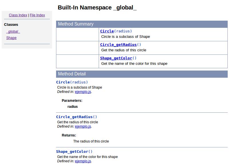 Cecilia urbina documentaci n y herramientas de desarrollo for Jsdoc templates