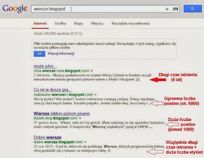 Od czego zależy pozycja strony w wyszukiwarce?