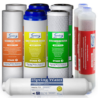 Filter Replacement Supply