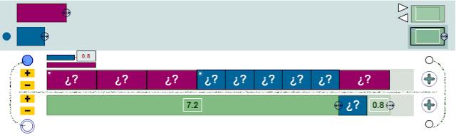 Modelo de barras interactivo. DidactmaticPrimaria