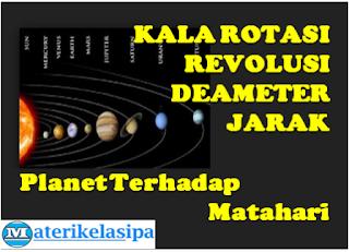 Kala Rotasi Revolusi Diameter dan Jarak 8 Planet Terhadap Matahari