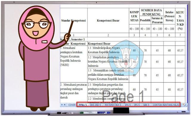 halo para pencari edukasi selamat berkunjung kembali di blog yang sangat sederhana ini KKM Kurikulum 2013 SMP Kelas 7 8 9 Excel Semua Mata Pelajaran