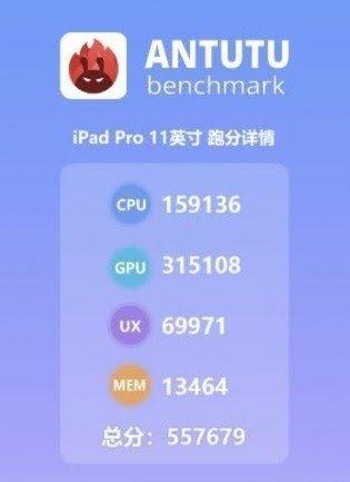 Antutu benchmark for iPad Pro