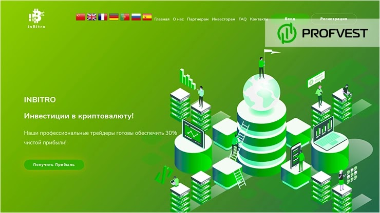 InBitro обзор и отзывы HYIP-проекта