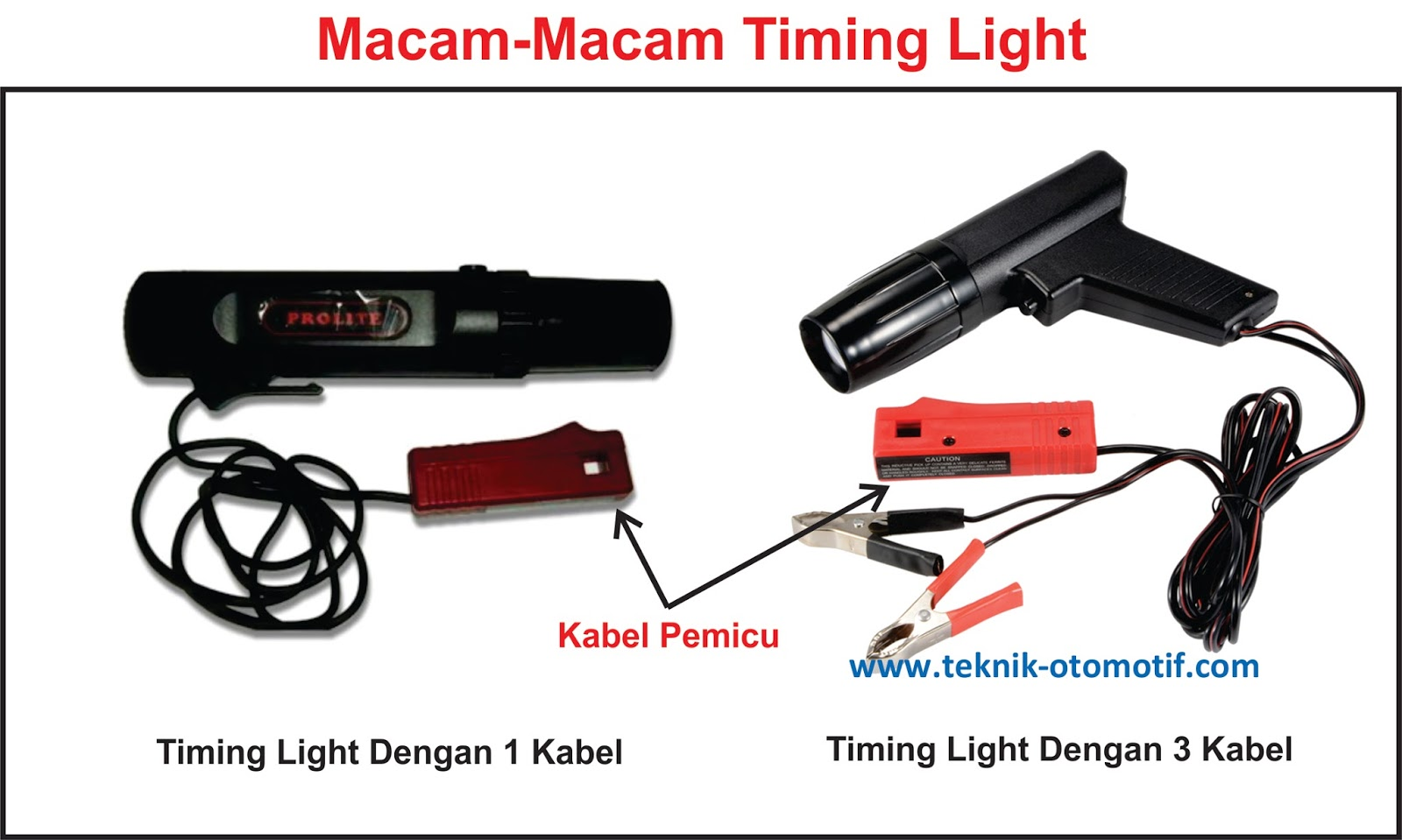 Fungsi Timing Light Dan Cara Penggunaannya Jelaskan Memeriksa Wiring Alat Ukur Mirip Dengan Sebuah Senter Untuk Lebih Jelasnya Dapat Dilihat Pada Gambar Di Bawah Ini