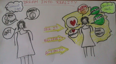 Gambar Impian Anda