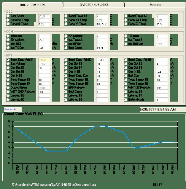GOMX-1 Telemetry  Decoder (DK3WN)