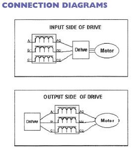 cách lắp đặt cuộn kháng cho động cơ