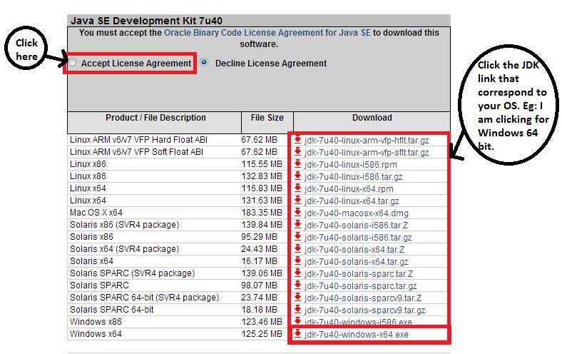 Selenium Webdriver Tutorials: How to install and set up Selenium